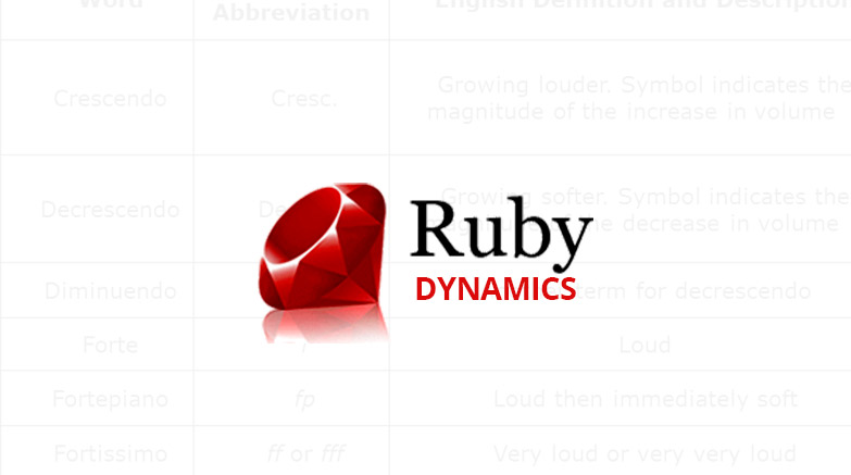 Become A Top Class Ruby On Rails Developer